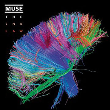 Muse Second Law Isolated system Song